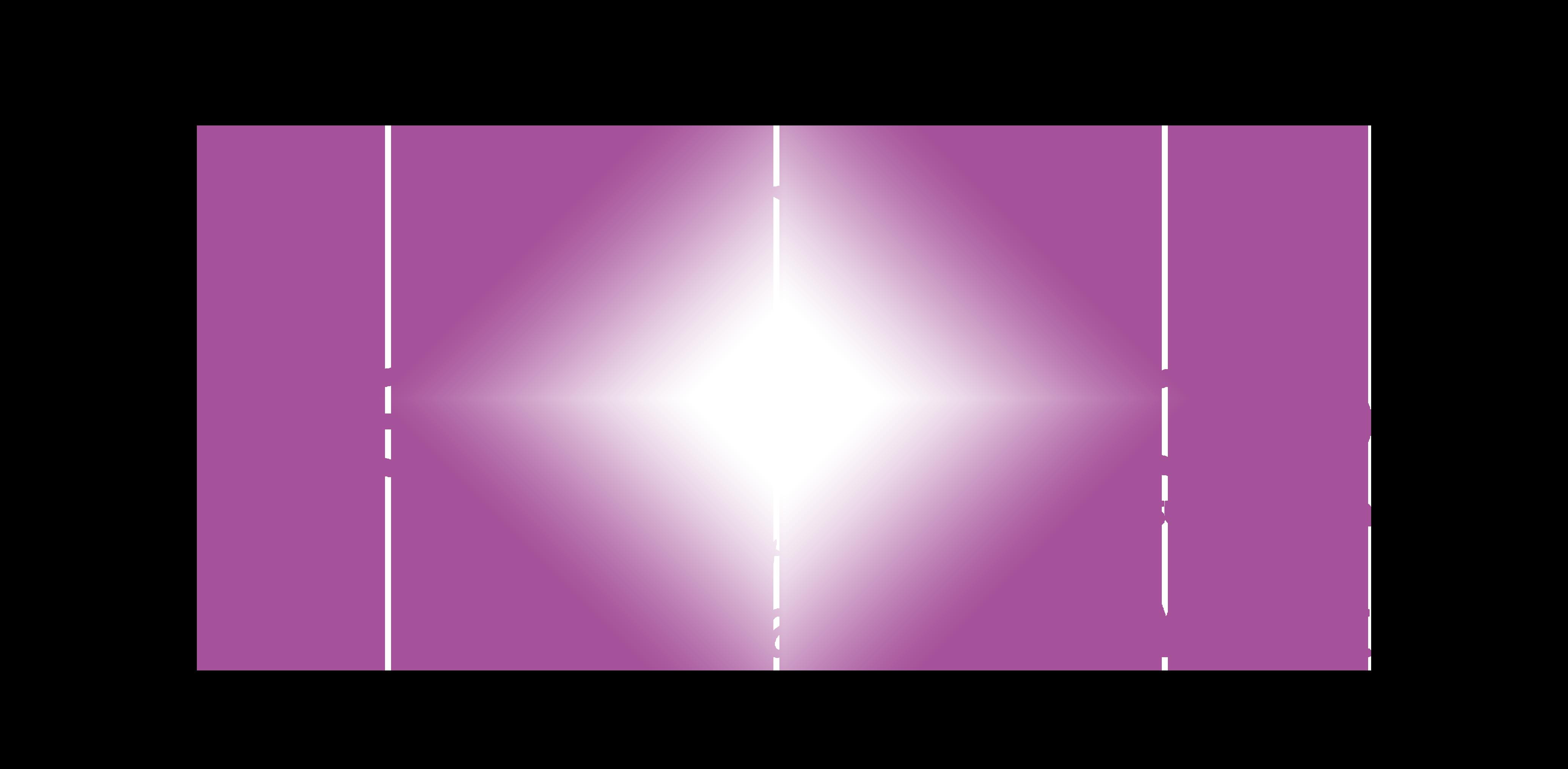 Sunny-Kreativ.de